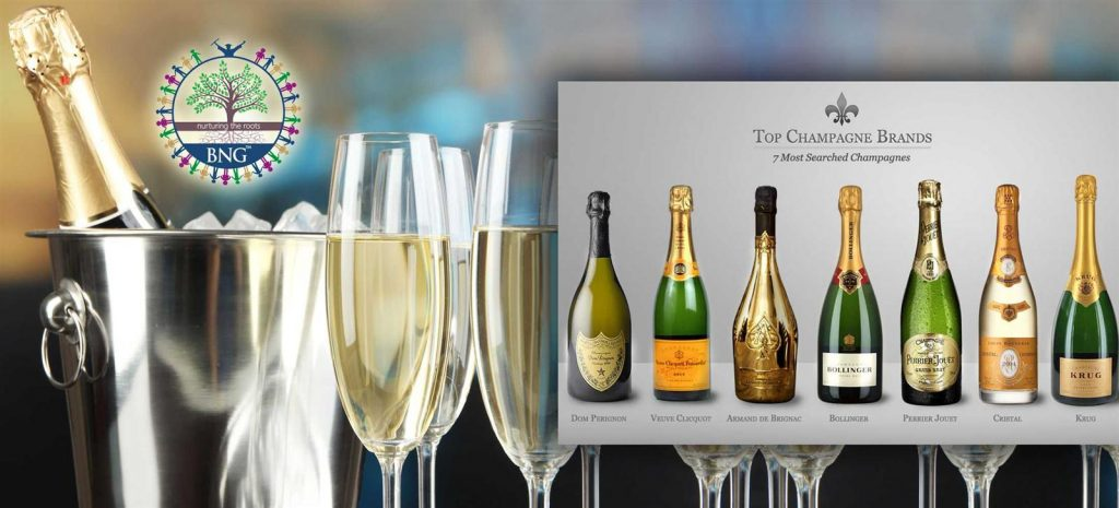 Champagne -Types & Brands BNG Hotel Management Kolkata